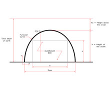 TechSpan® - Arch Design